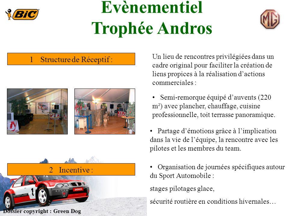 Évènementiel Trophée Andros