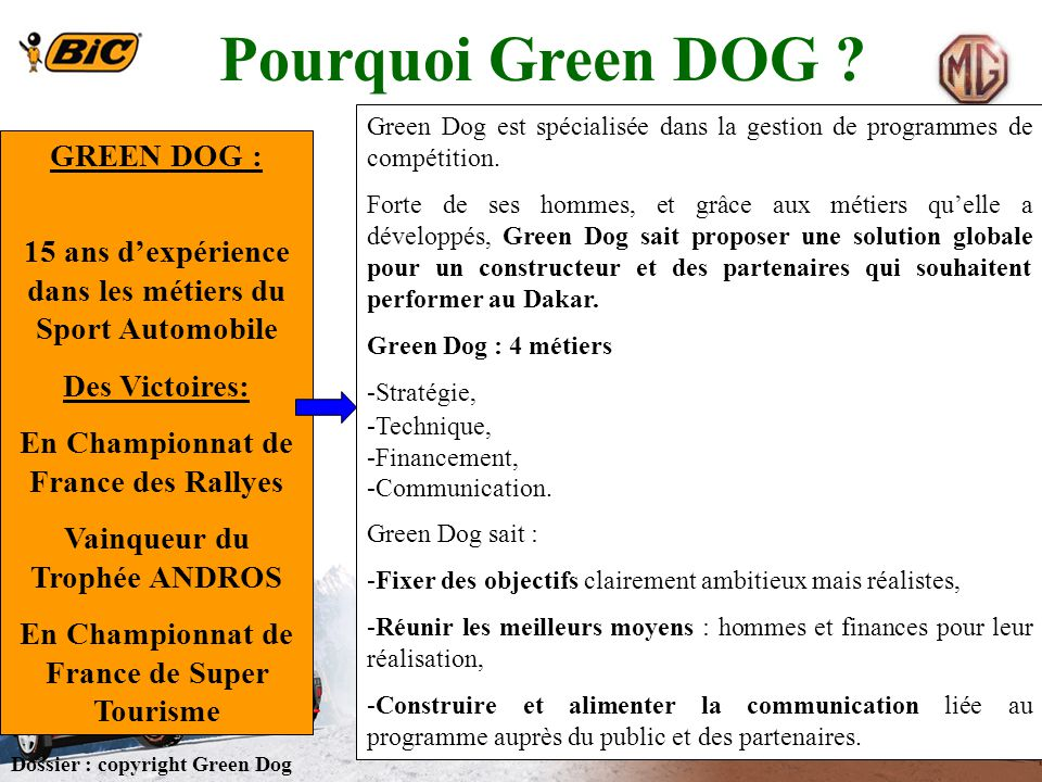 Pourquoi Green DOG GREEN DOG :