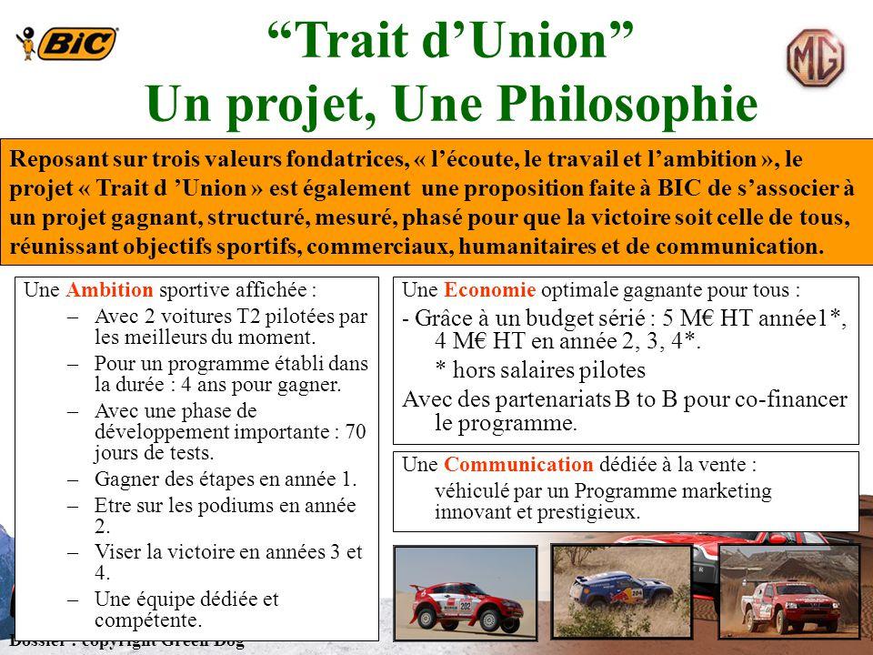 Trait d'Union Un projet, Une Philosophie