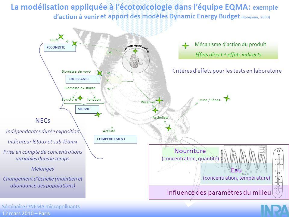 et apport des modèles Dynamic Energy Budget (Kooijman, 2000)