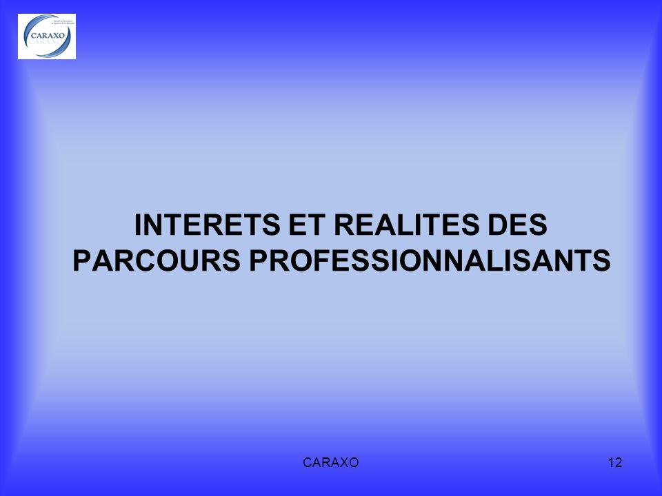 INTERETS ET REALITES DES PARCOURS PROFESSIONNALISANTS