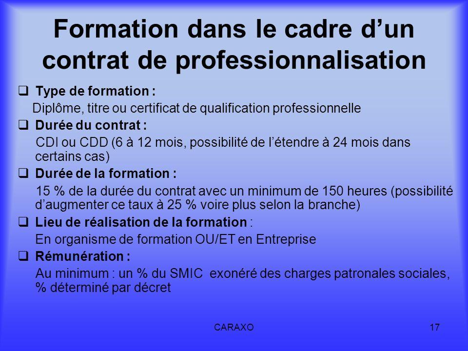 Formation dans le cadre d'un contrat de professionnalisation