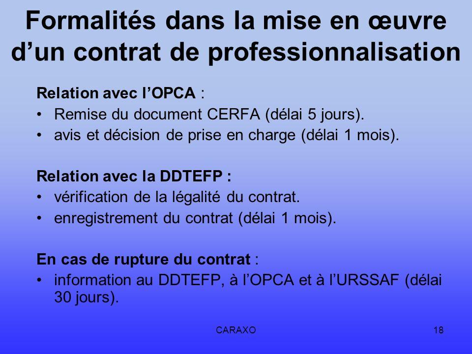 Formalités dans la mise en œuvre d'un contrat de professionnalisation
