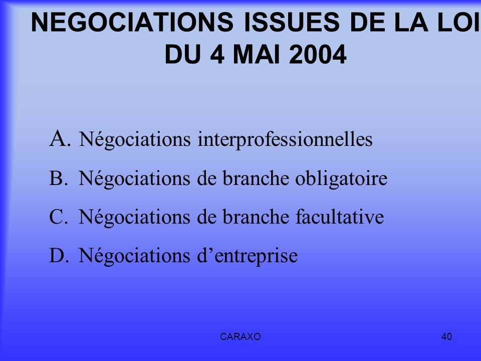 NEGOCIATIONS ISSUES DE LA LOI DU 4 MAI 2004