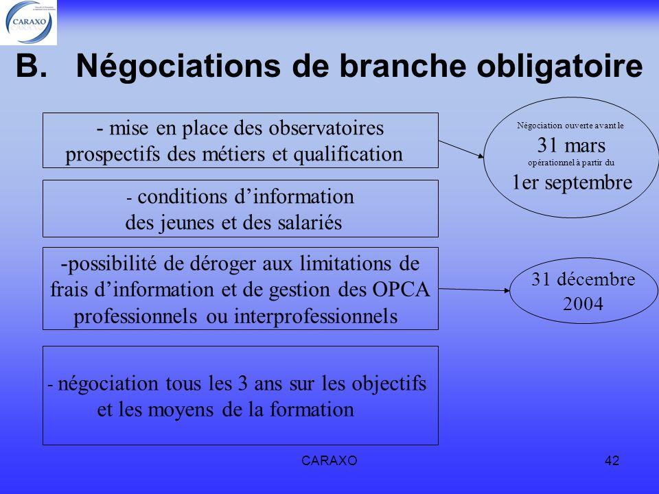 Négociations de branche obligatoire