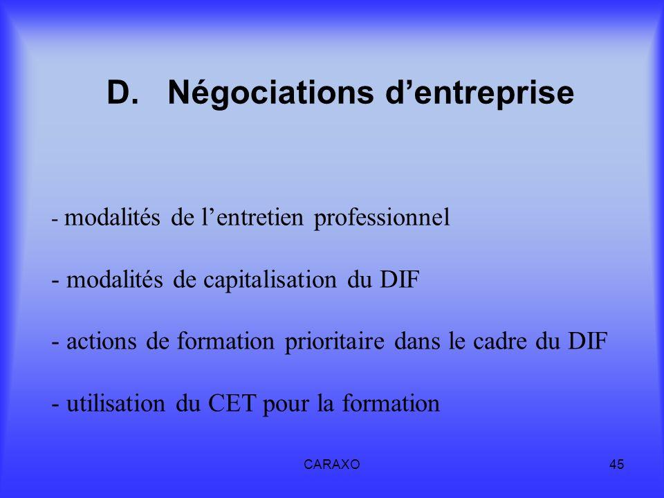 Négociations d'entreprise