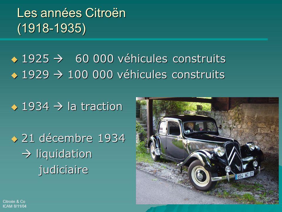 Les années Citroën (1918-1935) 1925  60 000 véhicules construits