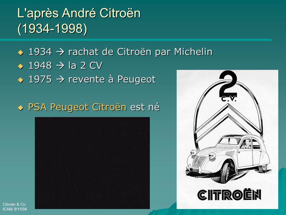 L après André Citroën (1934-1998)