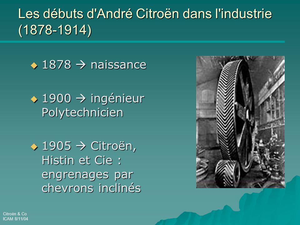 Les débuts d André Citroën dans l industrie (1878-1914)