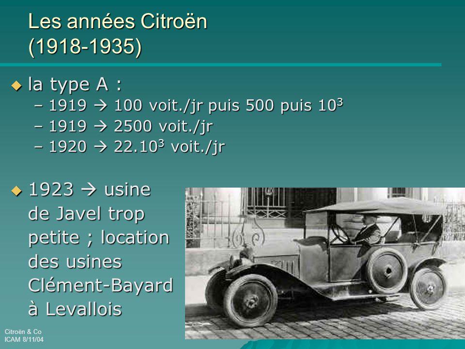 Les années Citroën (1918-1935) la type A : 1923  usine de Javel trop