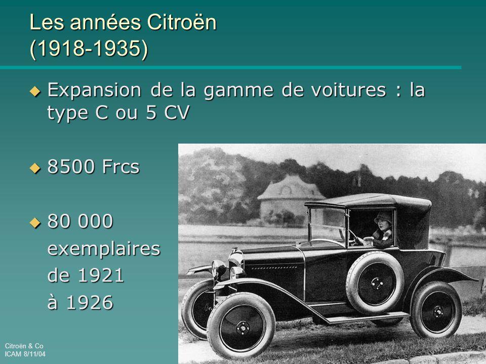 Les années Citroën (1918-1935) Expansion de la gamme de voitures : la type C ou 5 CV. 8500 Frcs. 80 000.