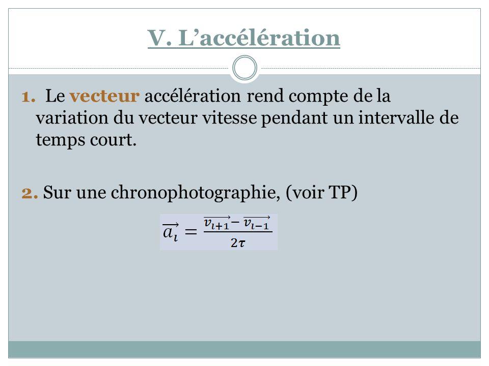 V. L'accélération