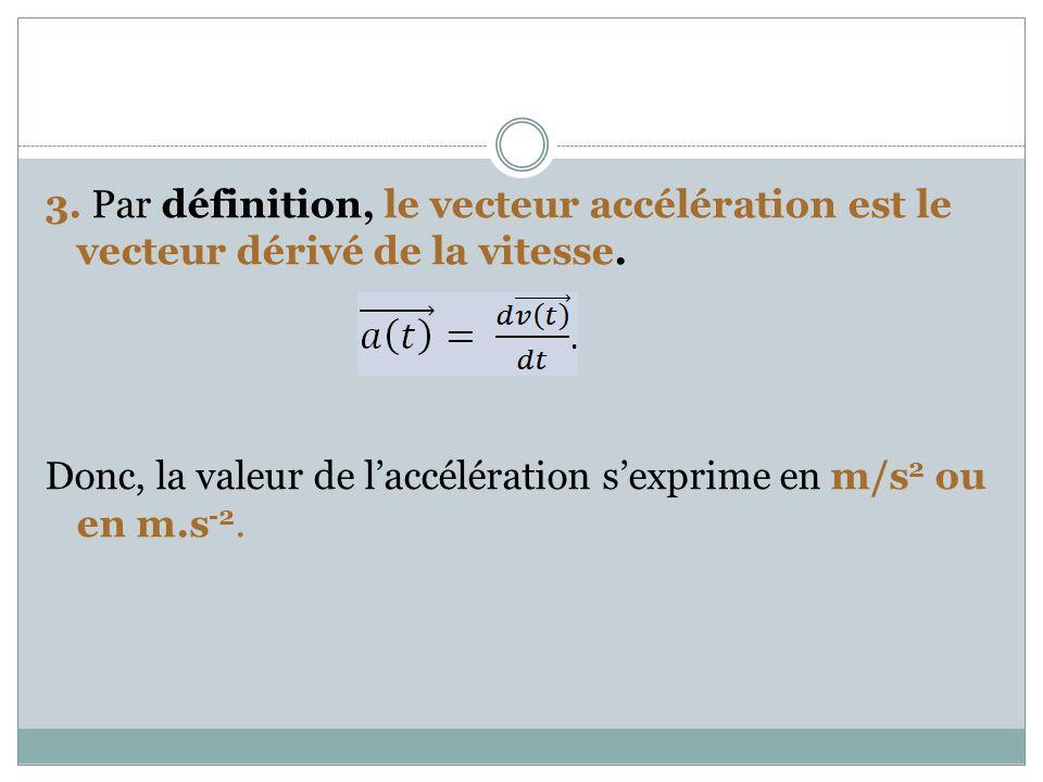 3. Par définition, le vecteur accélération est le vecteur dérivé de la vitesse.