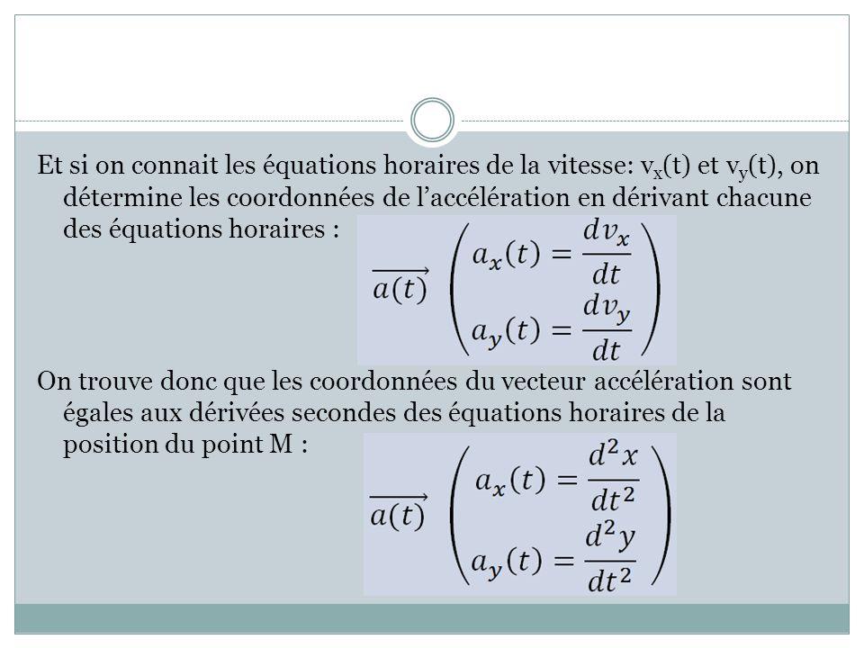 Et si on connait les équations horaires de la vitesse: vx(t) et vy(t), on détermine les coordonnées de l'accélération en dérivant chacune des équations horaires : On trouve donc que les coordonnées du vecteur accélération sont égales aux dérivées secondes des équations horaires de la position du point M :
