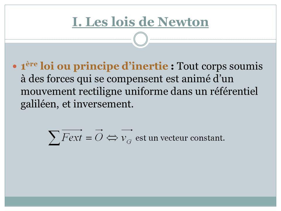 I. Les lois de Newton
