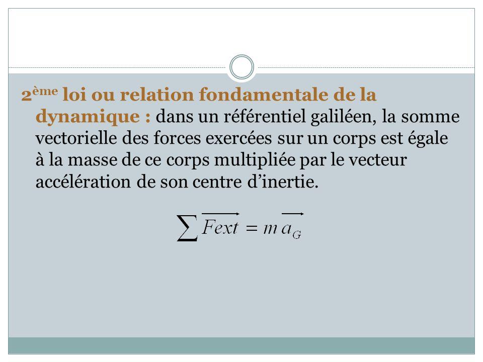 2ème loi ou relation fondamentale de la dynamique : dans un référentiel galiléen, la somme vectorielle des forces exercées sur un corps est égale à la masse de ce corps multipliée par le vecteur accélération de son centre d'inertie.