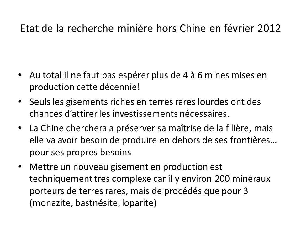 Etat de la recherche minière hors Chine en février 2012