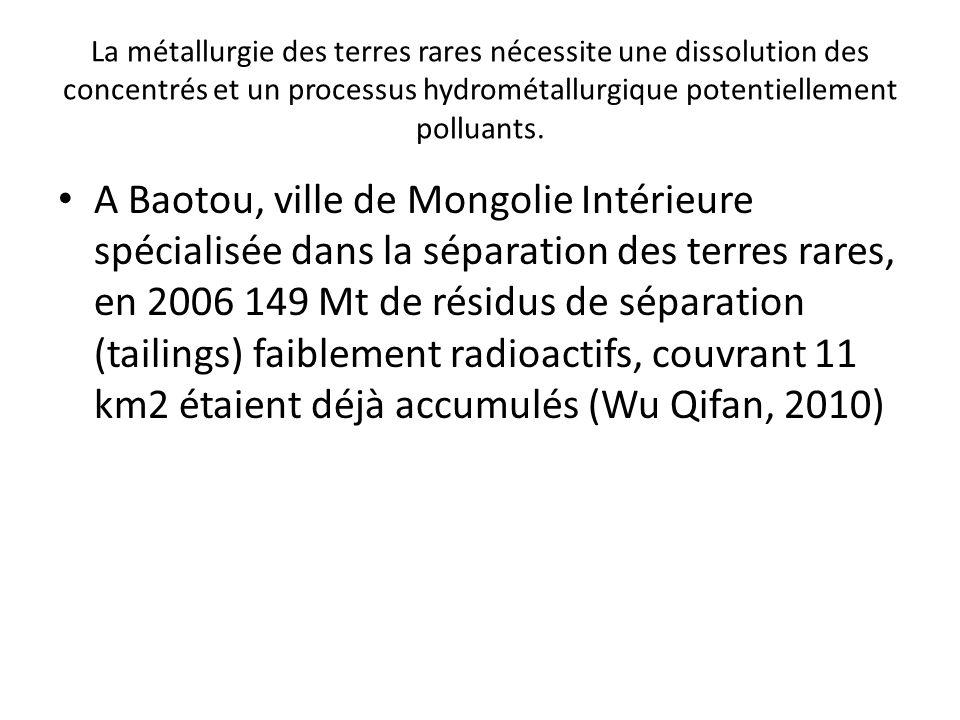 La métallurgie des terres rares nécessite une dissolution des concentrés et un processus hydrométallurgique potentiellement polluants.