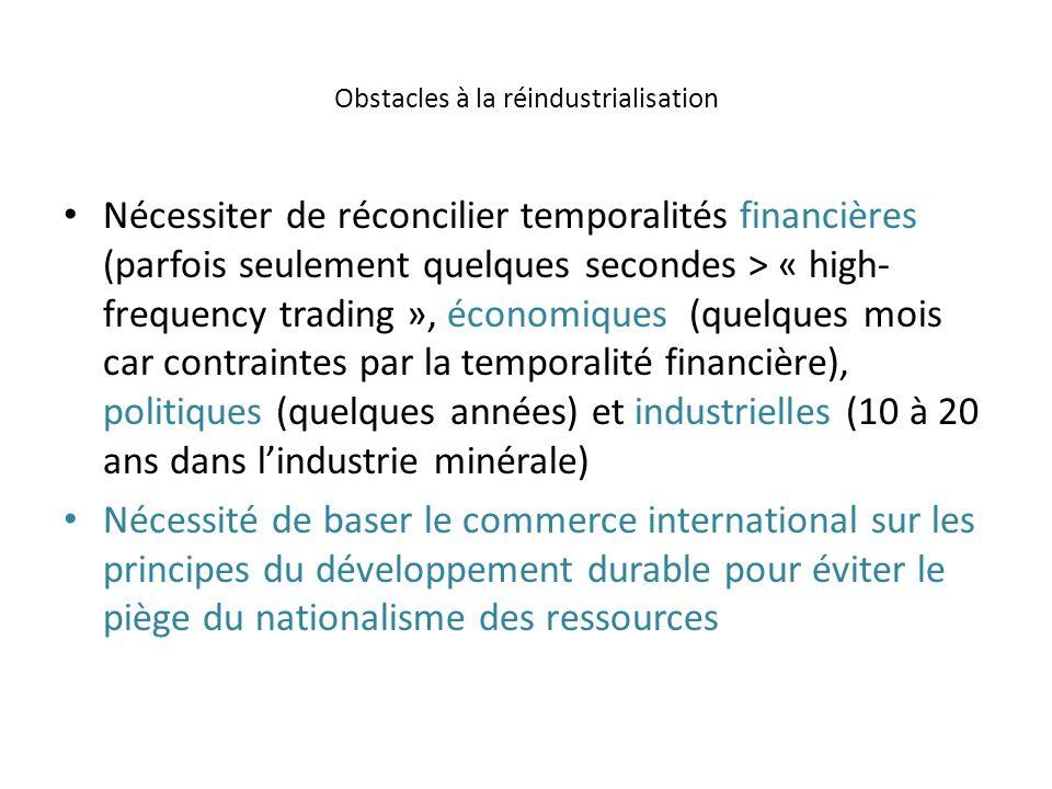 Obstacles à la réindustrialisation