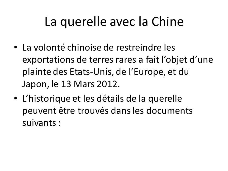 La querelle avec la Chine