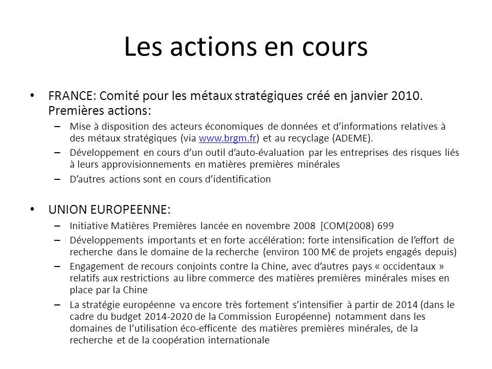 Les actions en cours FRANCE: Comité pour les métaux stratégiques créé en janvier 2010. Premières actions: