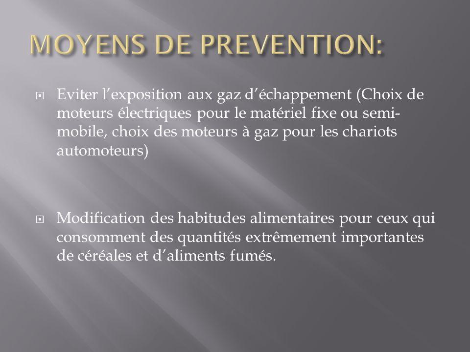 MOYENS DE PREVENTION: