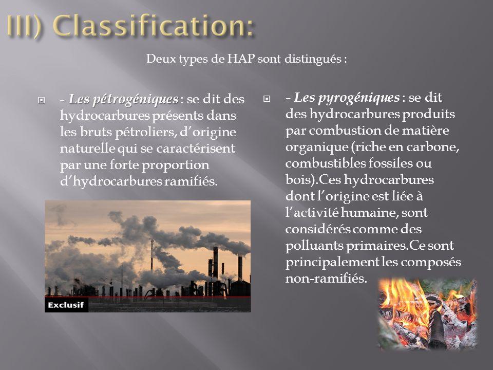 Deux types de HAP sont distingués :