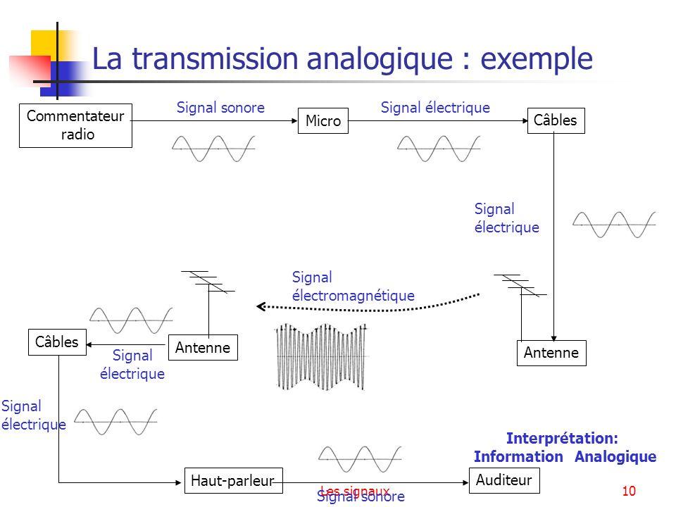 La transmission analogique : exemple