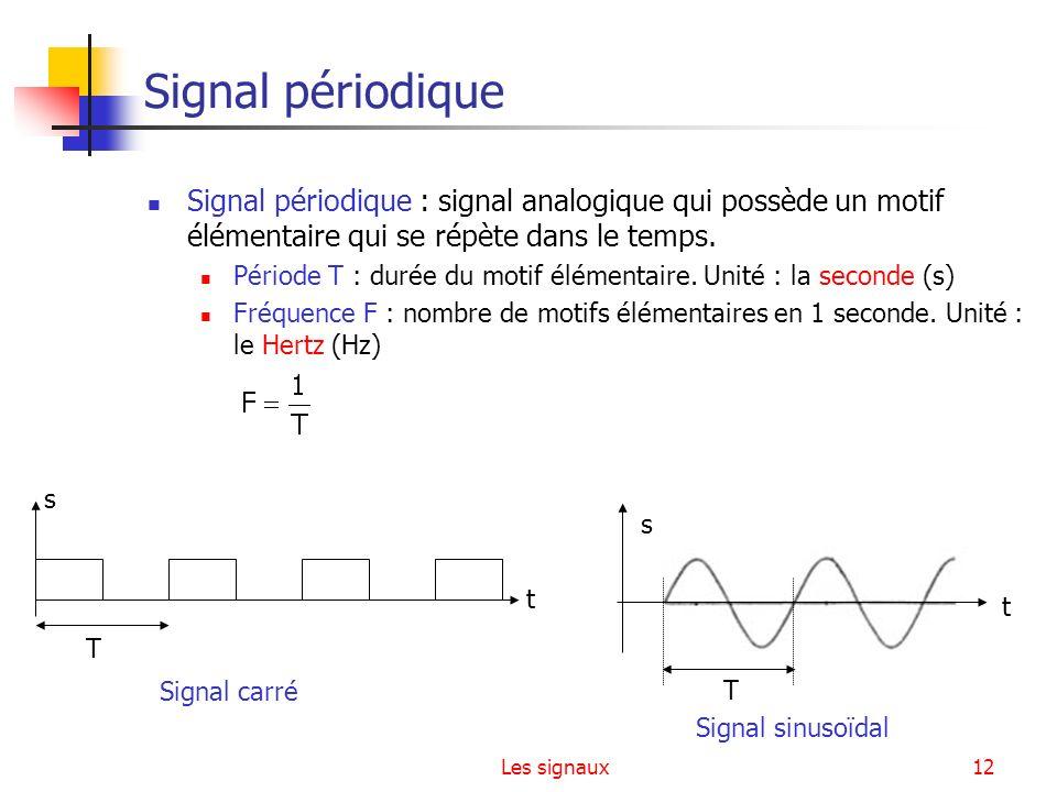 Signal périodique Signal périodique : signal analogique qui possède un motif élémentaire qui se répète dans le temps.