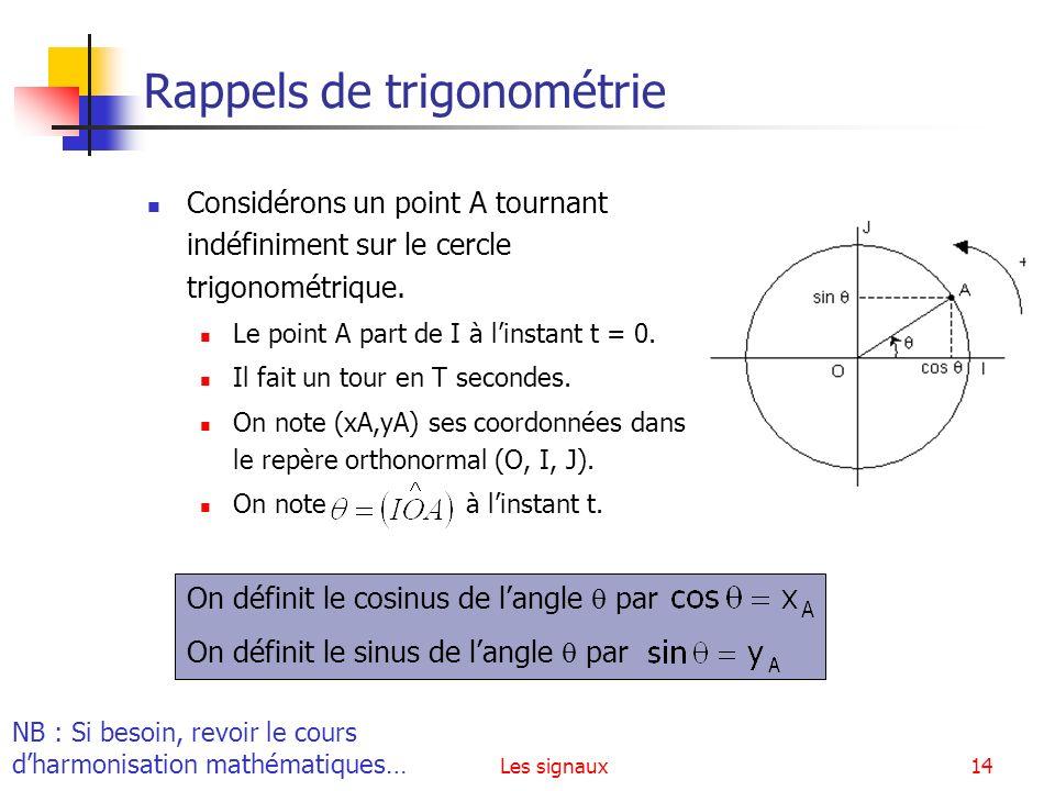Rappels de trigonométrie