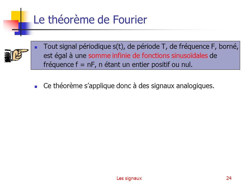 Le théorème de Fourier