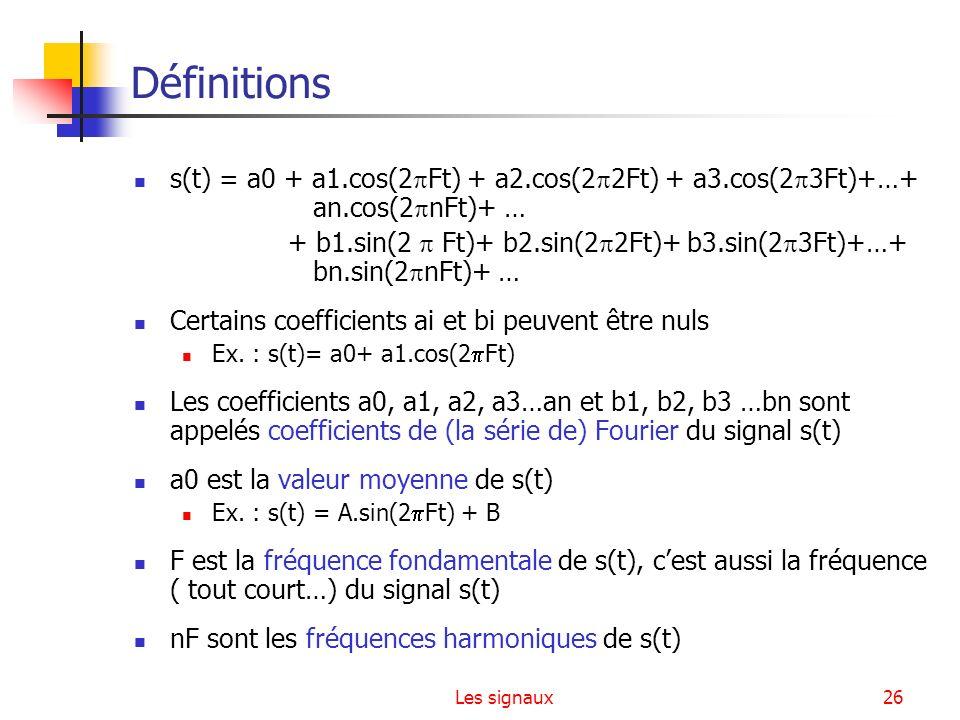 Définitions s(t) = a0 + a1.cos(2Ft) + a2.cos(22Ft) + a3.cos(23Ft)+…+ an.cos(2nFt)+ …