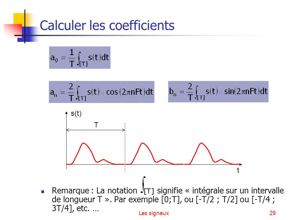Calculer les coefficients