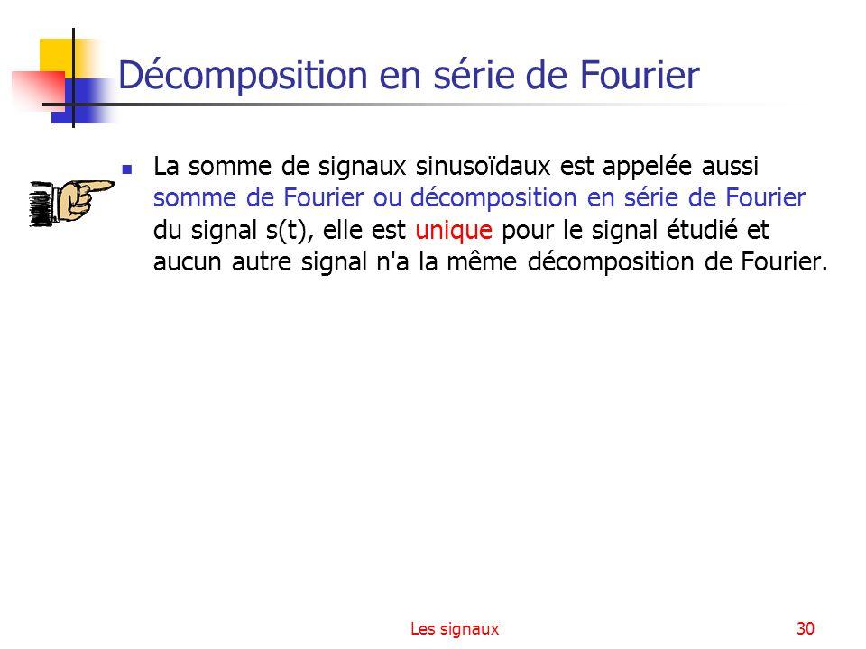 Décomposition en série de Fourier