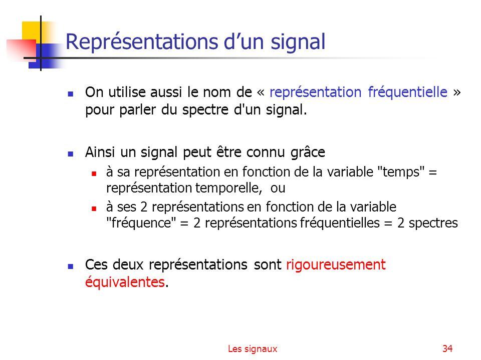 Représentations d'un signal