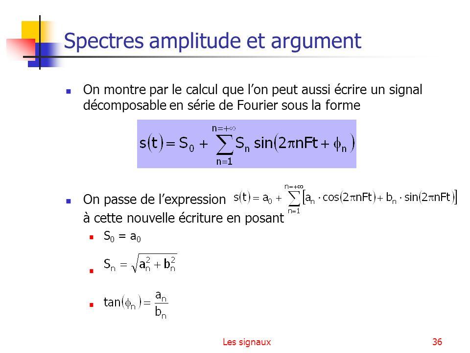 Spectres amplitude et argument