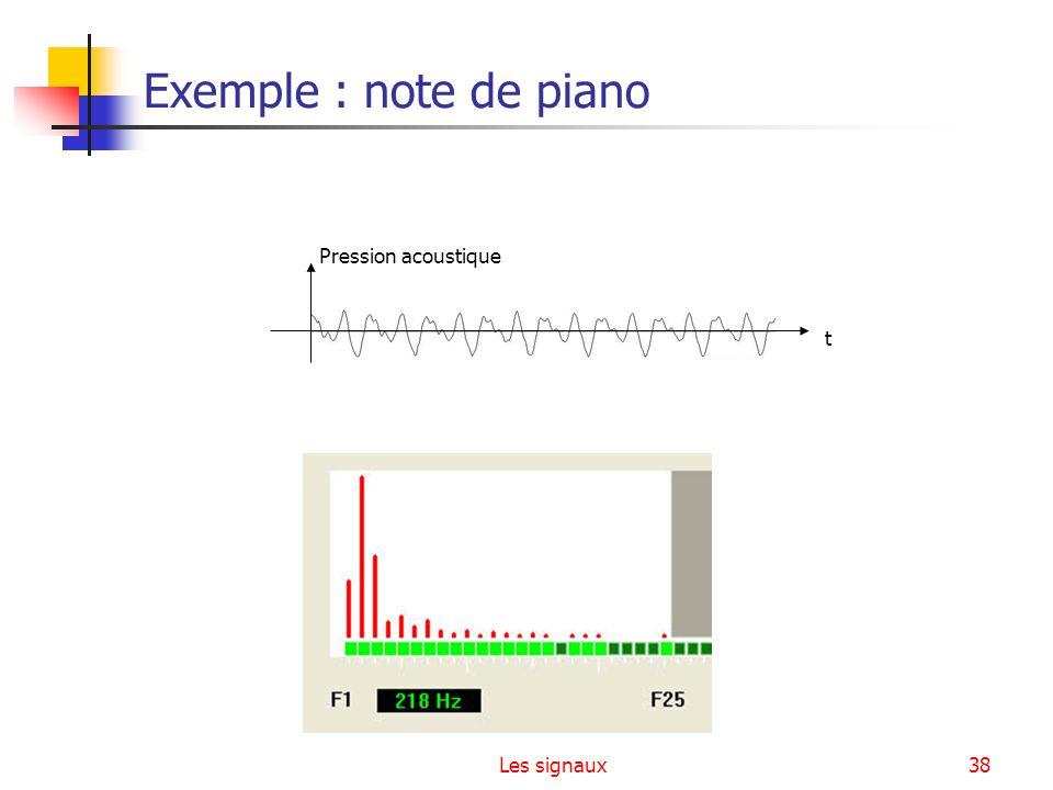 Exemple : note de piano Pression acoustique t Les signaux