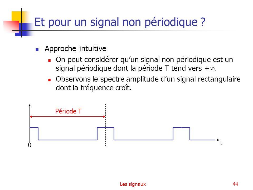 Et pour un signal non périodique