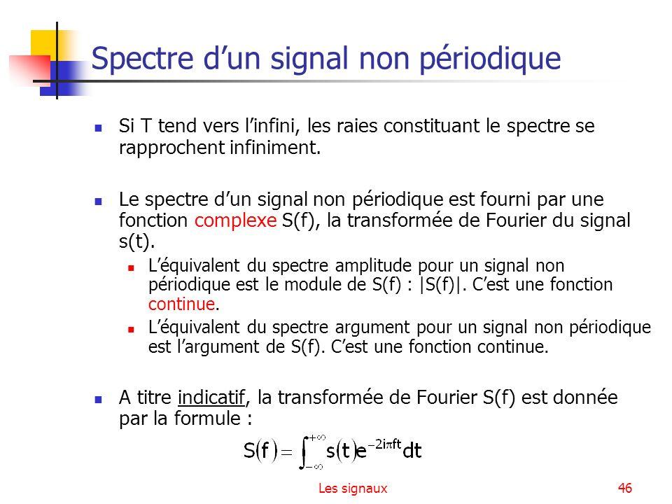 Spectre d'un signal non périodique