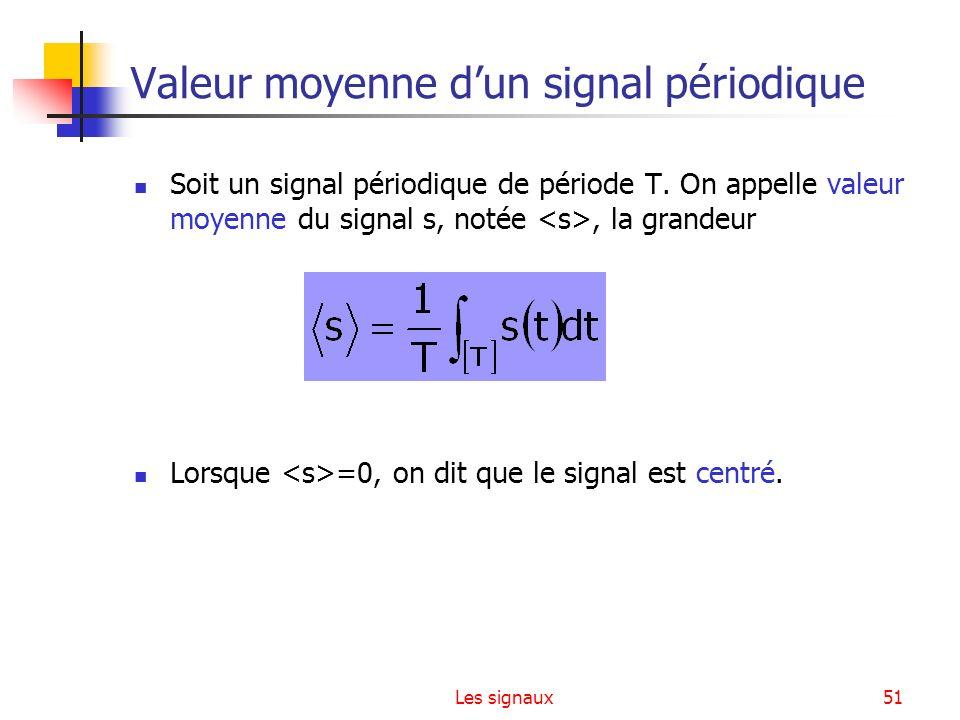 Valeur moyenne d'un signal périodique