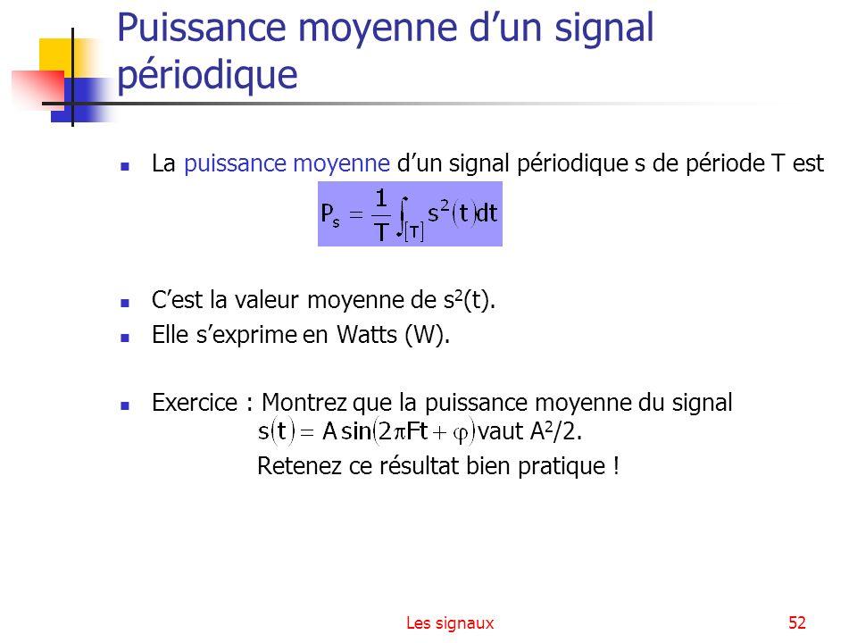 Puissance moyenne d'un signal périodique