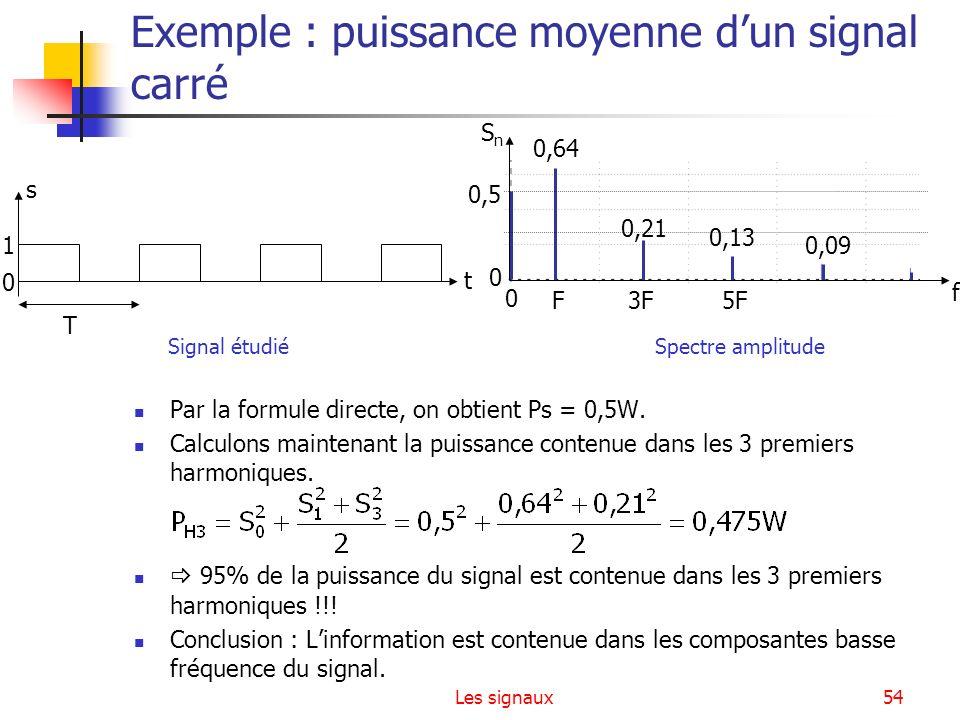 Exemple : puissance moyenne d'un signal carré
