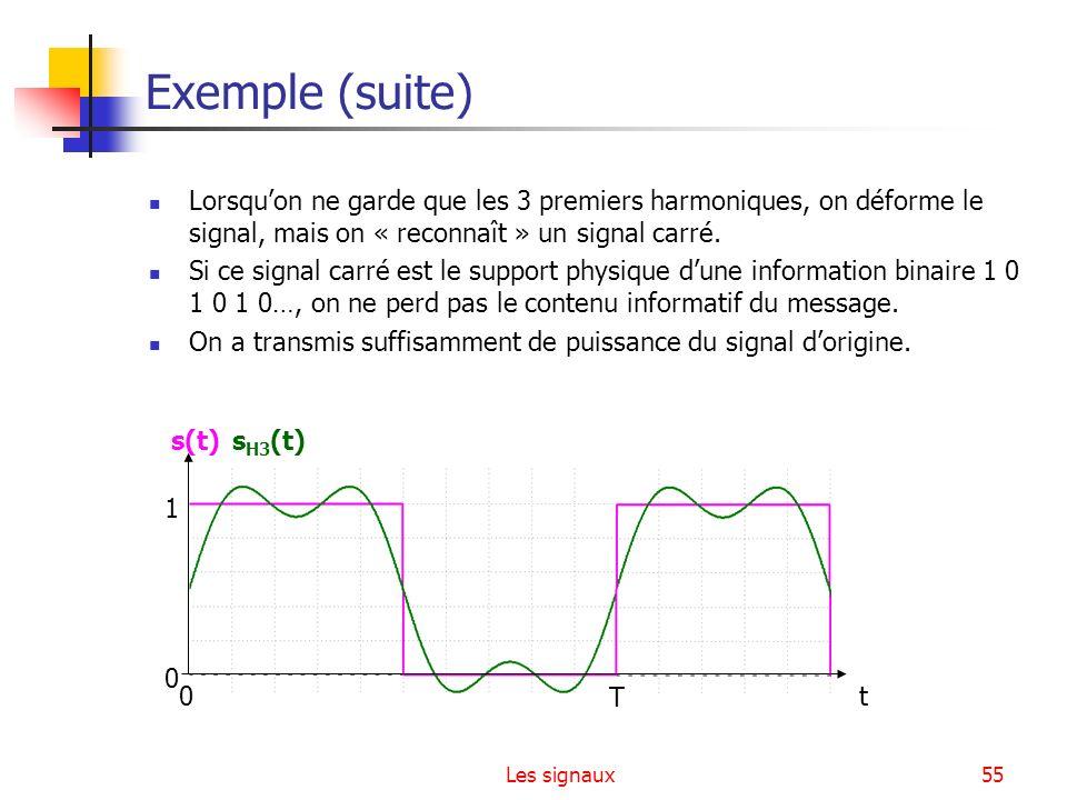 Exemple (suite) Lorsqu'on ne garde que les 3 premiers harmoniques, on déforme le signal, mais on « reconnaît » un signal carré.
