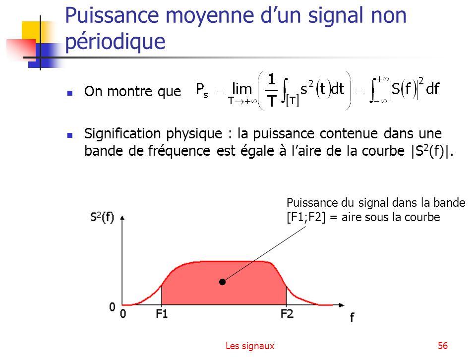 Puissance moyenne d'un signal non périodique