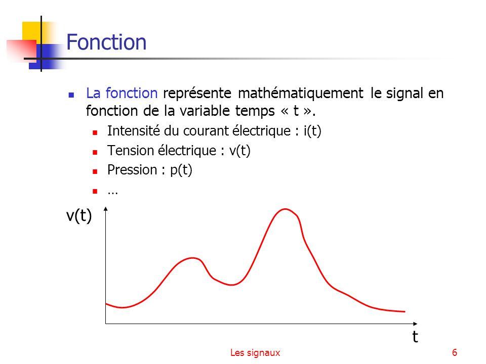 Fonction La fonction représente mathématiquement le signal en fonction de la variable temps « t ». Intensité du courant électrique : i(t)