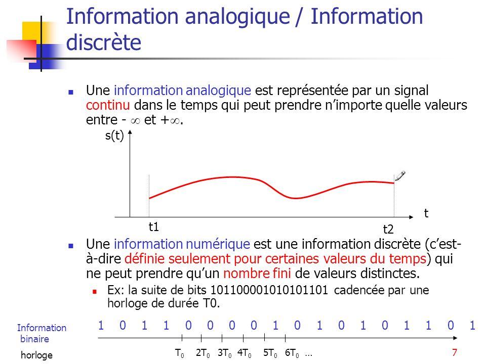 Information analogique / Information discrète