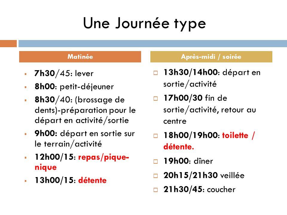 Une Journée type 13h30/14h00: départ en sortie/activité 7h30/45: lever