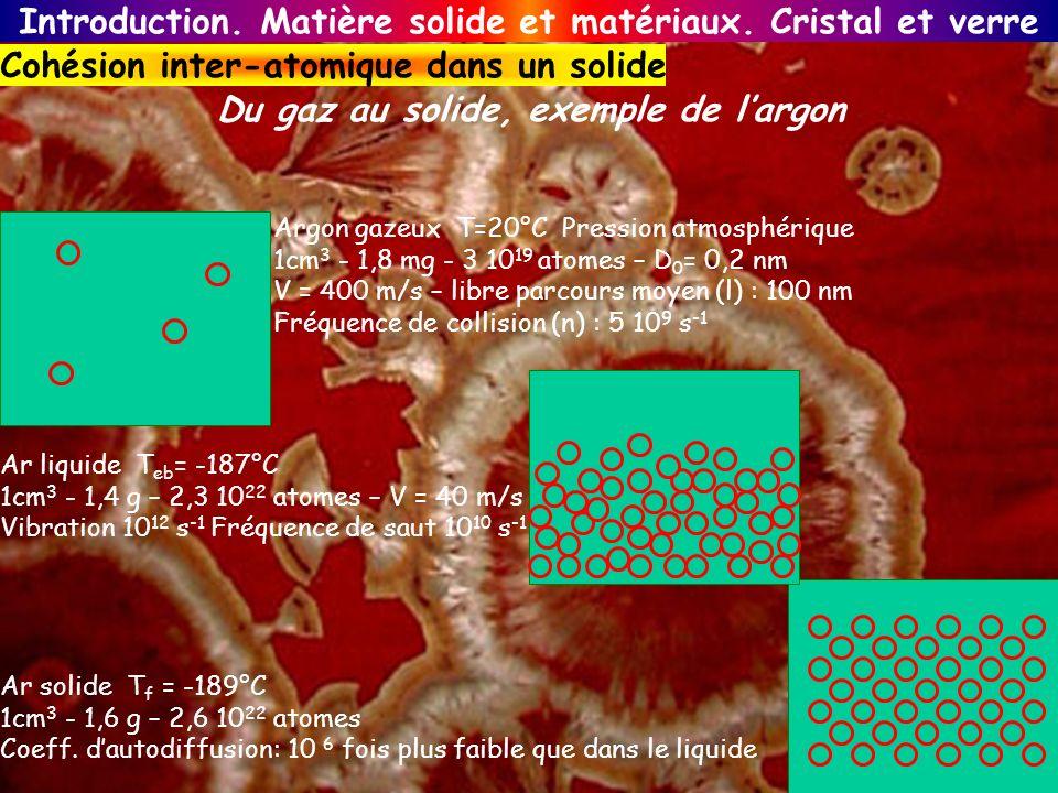 Introduction. Matière solide et matériaux. Cristal et verre
