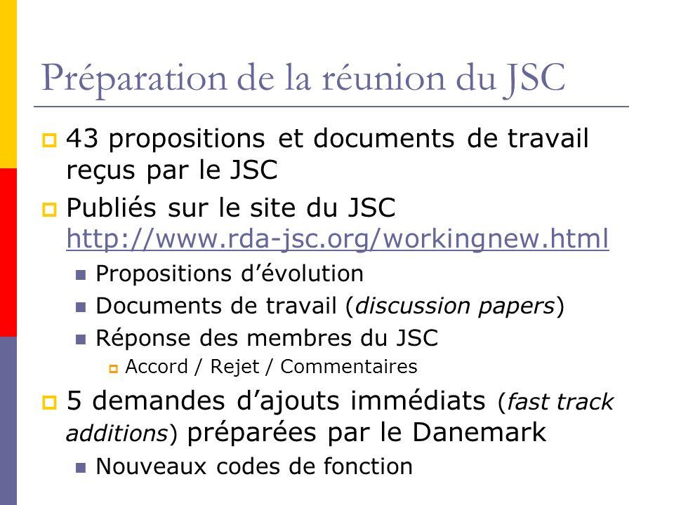 Préparation de la réunion du JSC