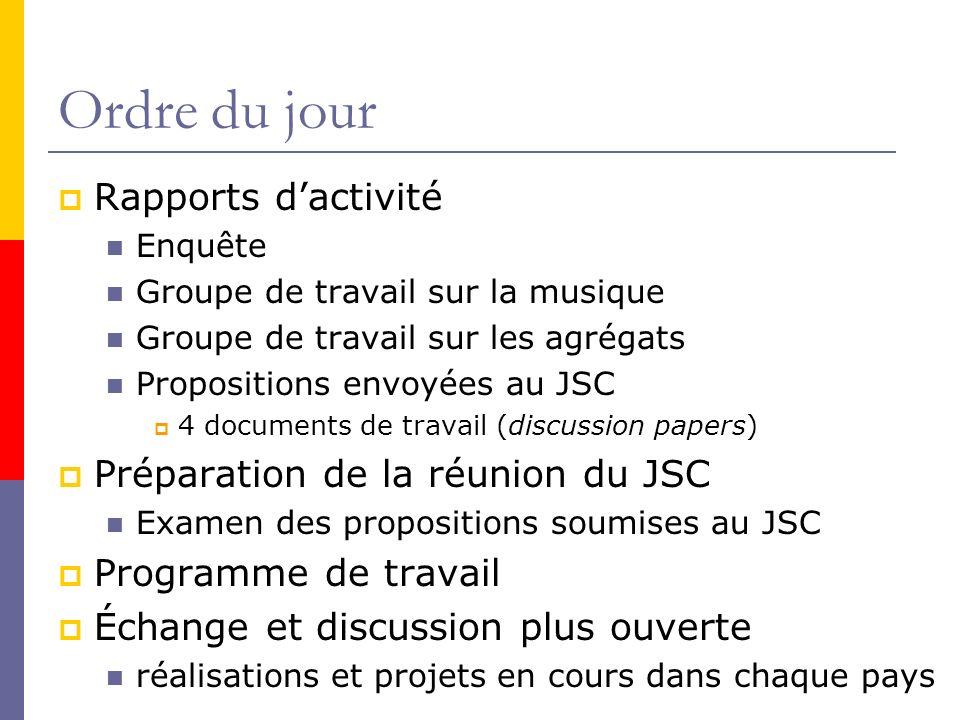 Ordre du jour Rapports d'activité Préparation de la réunion du JSC